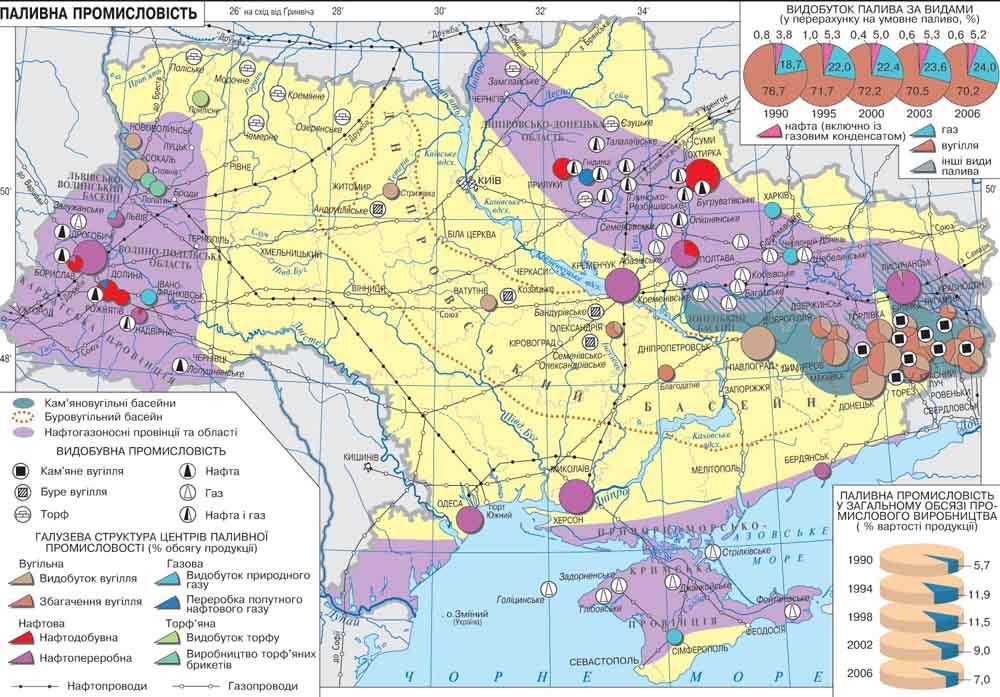 Карта топливной промышленности Украины