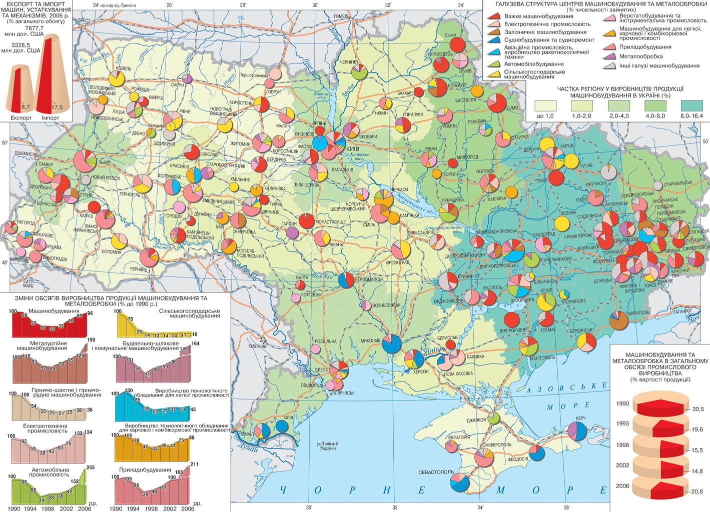 Карта отрасли машиностроения в Украине