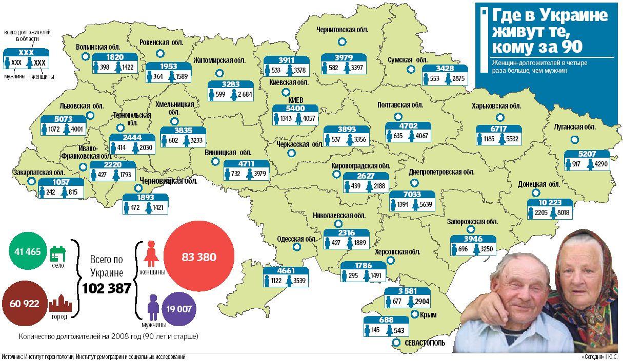 2008-gde-v-ukraine-zhivut-komu-za-90-let
