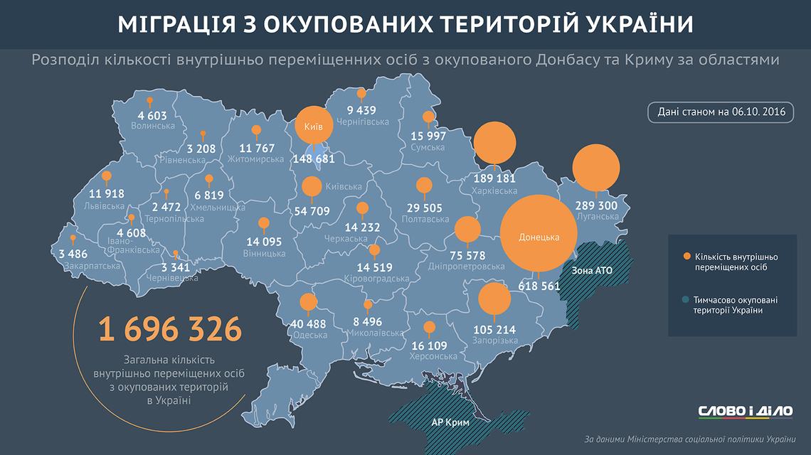 Переселенцы из зоны АТО в Украине (карта)