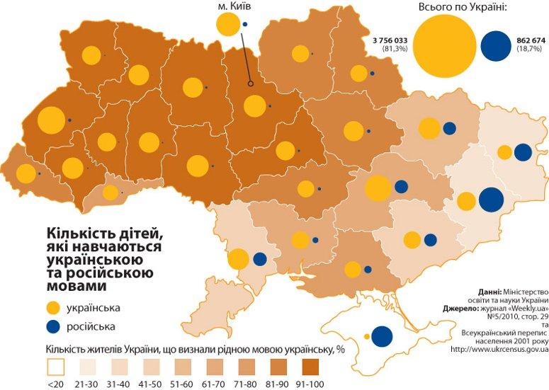 Язык обучения в школах Украины (карта)
