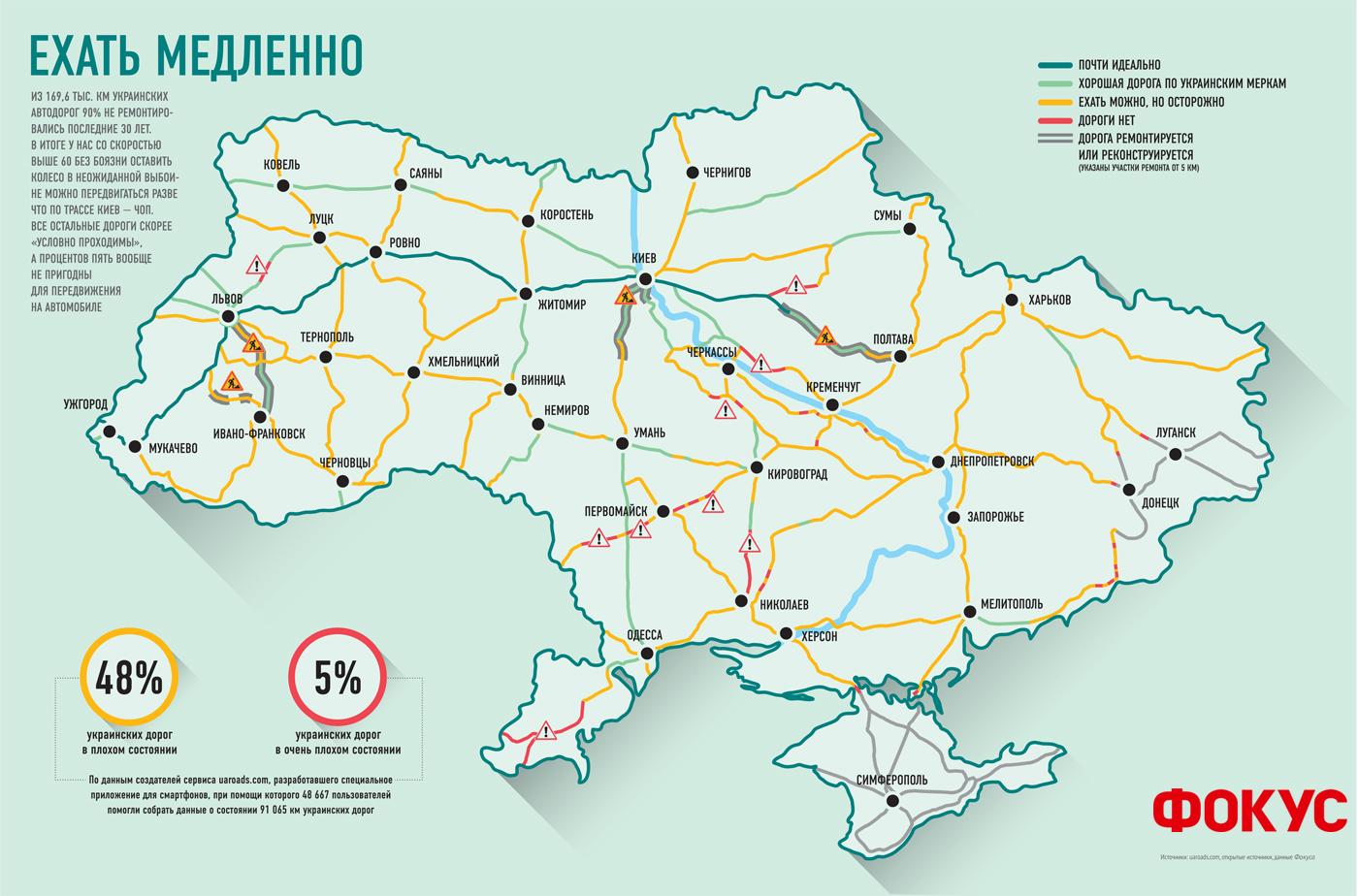 Лучшие дороги Украины