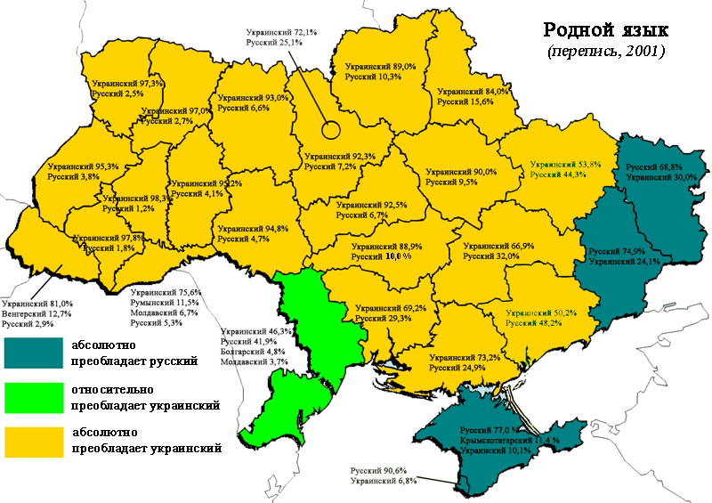 languages_in_ukraine2