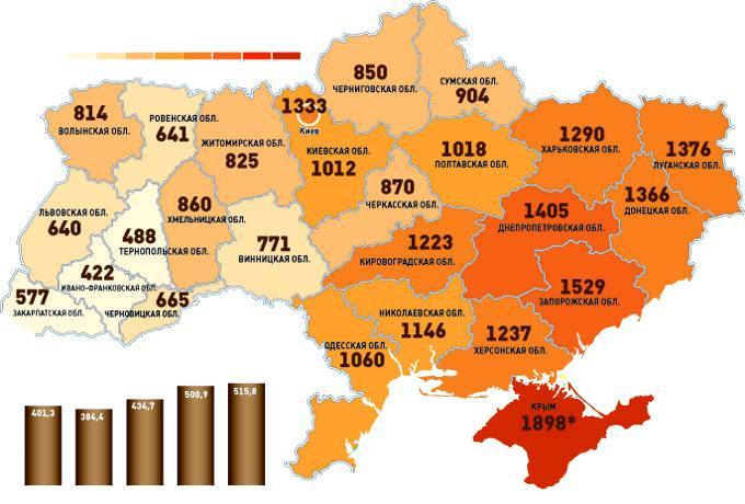 _jpguroven_prestupnosty_v_regyonakh_ukrayny