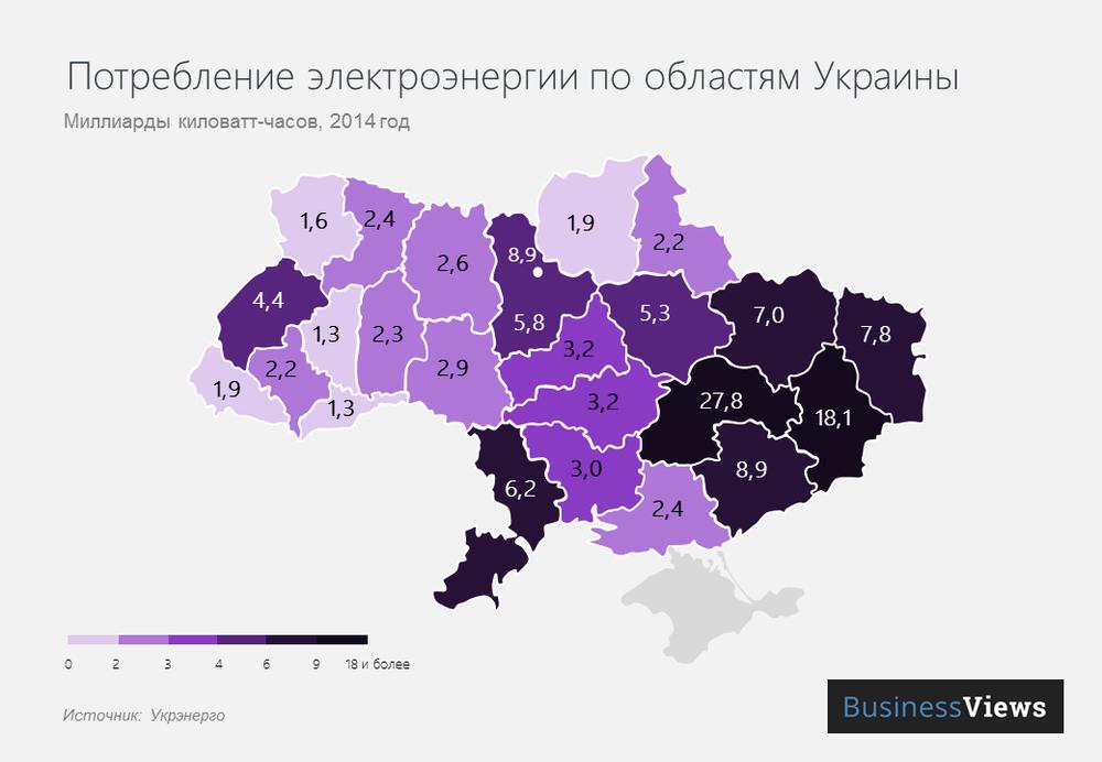 Потребление электроэнергии в Украине