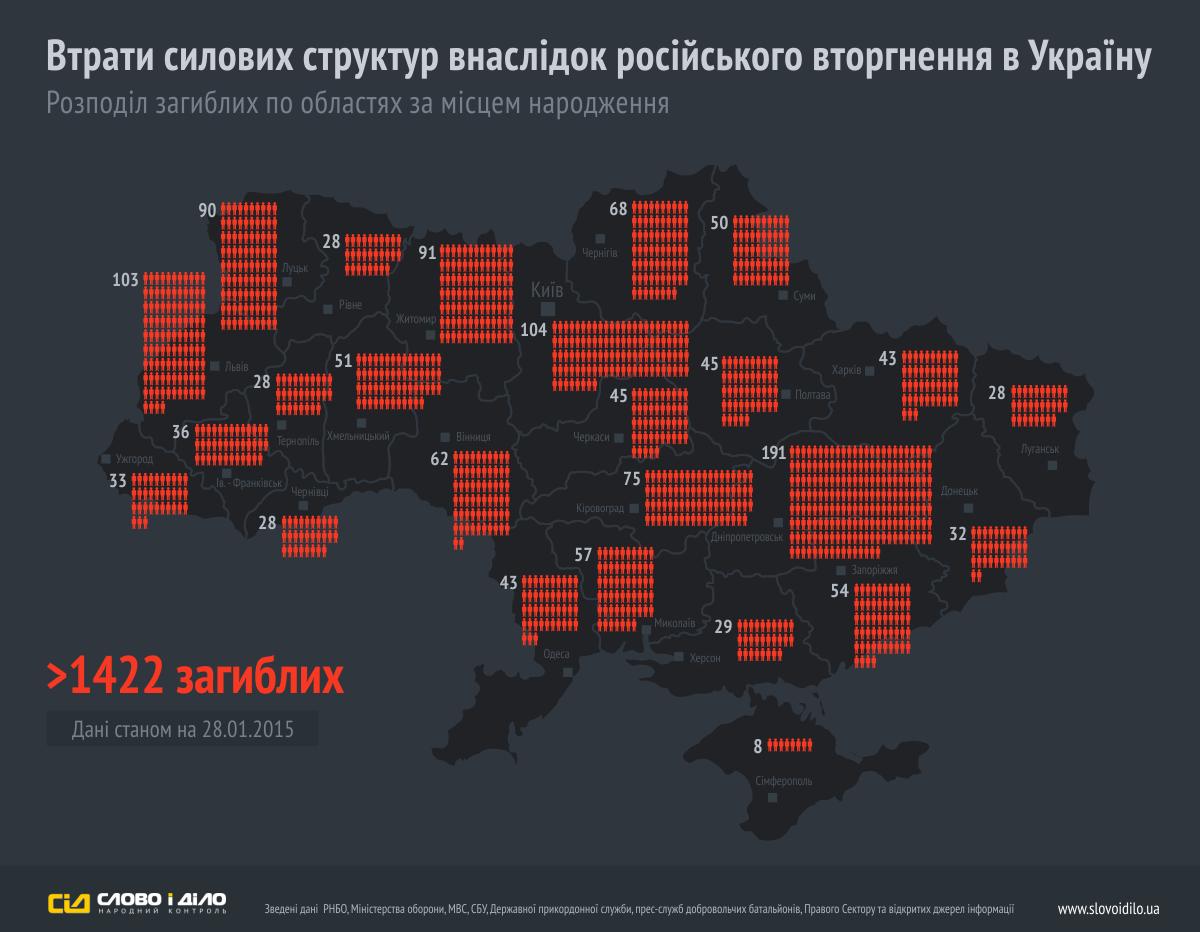 Количество погибших в АТО (карта по регионам Украины)