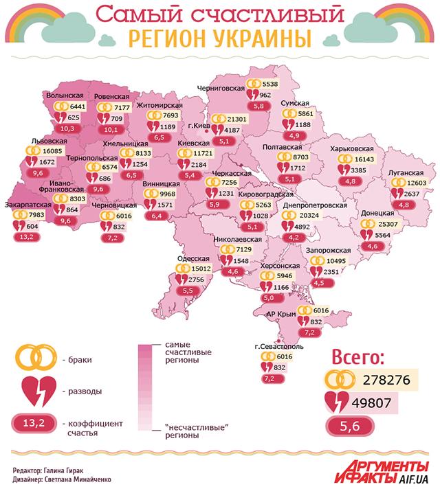Статистика браков и разводов в Украине (карта)
