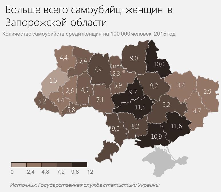 Статистика самоубийств в Украине среди женщин