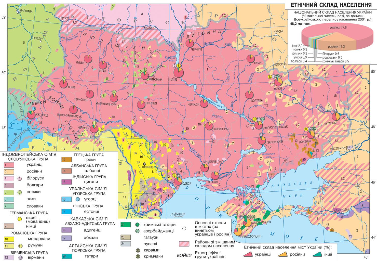 Этническая карта Украины