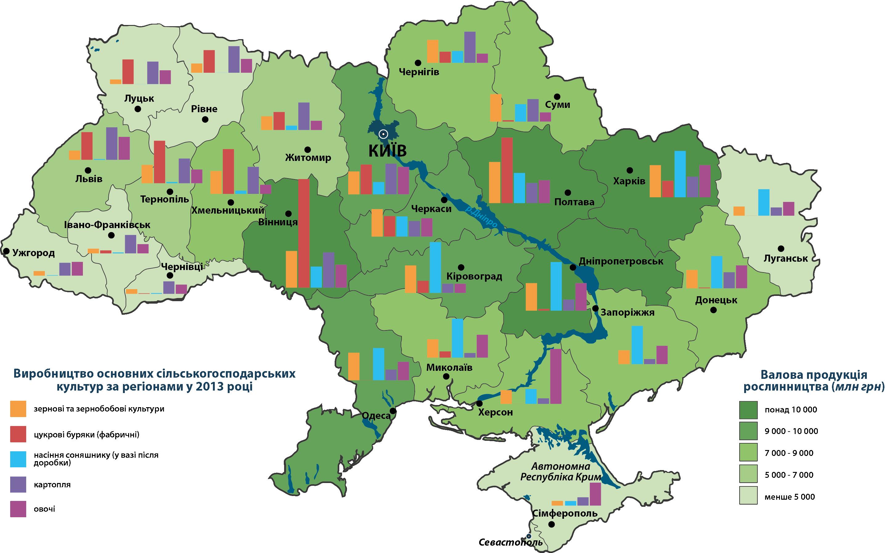 Растениеводство в Украине (карта)