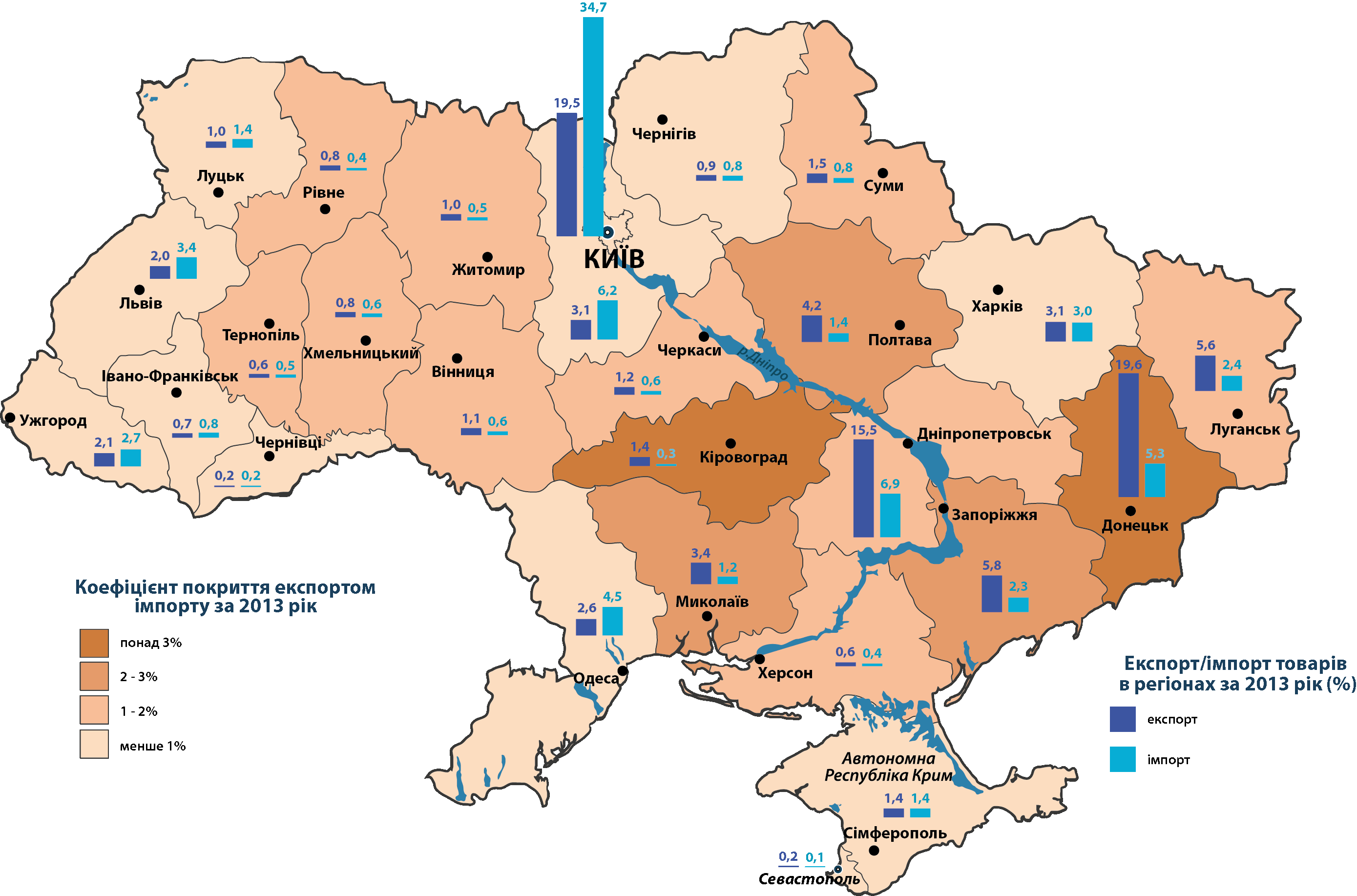 Экспорт/импорт товаров в Украине по областям