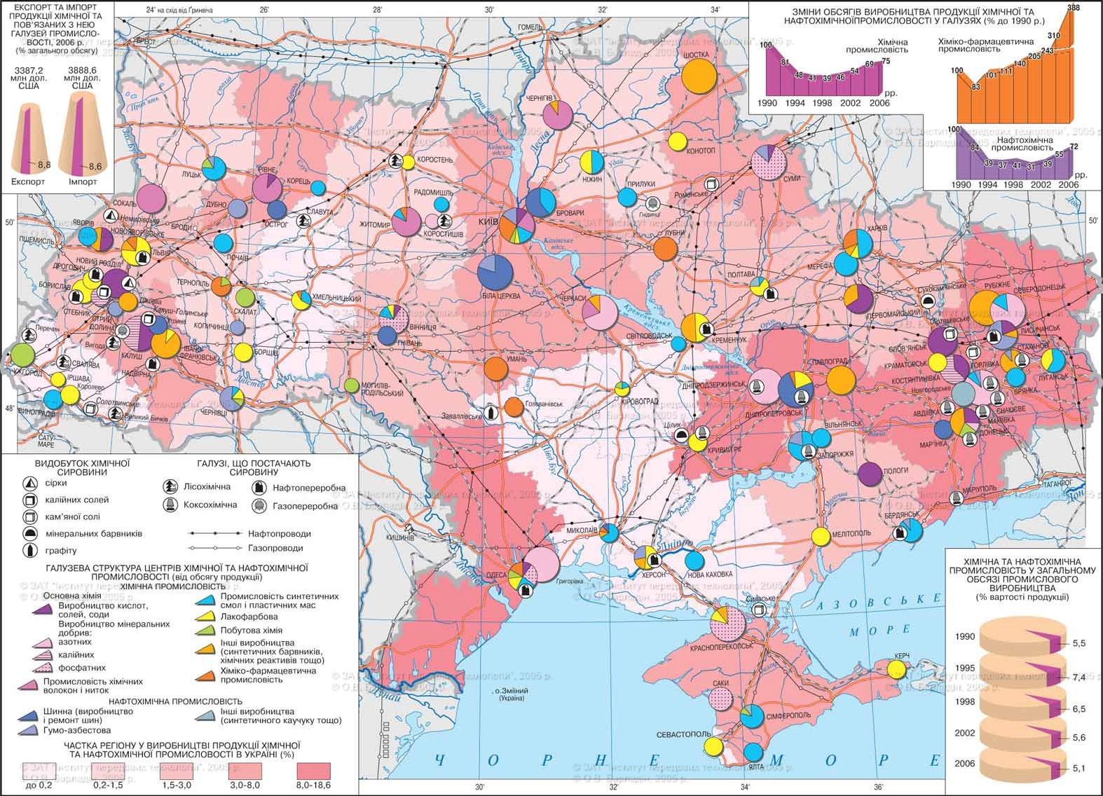 Химическая промышленность Украины