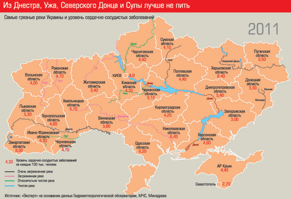 Самые грязные реки Украины