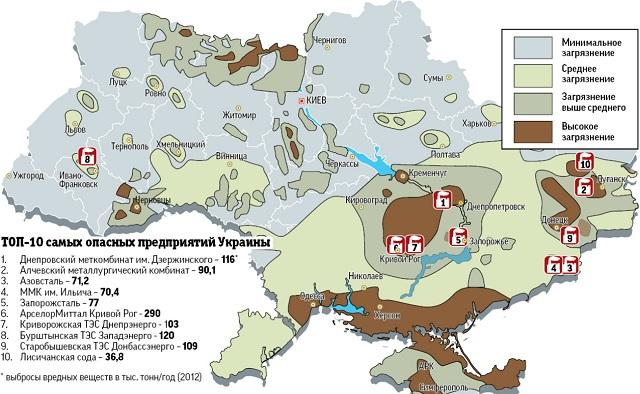 Самые грязные предприятия Украины